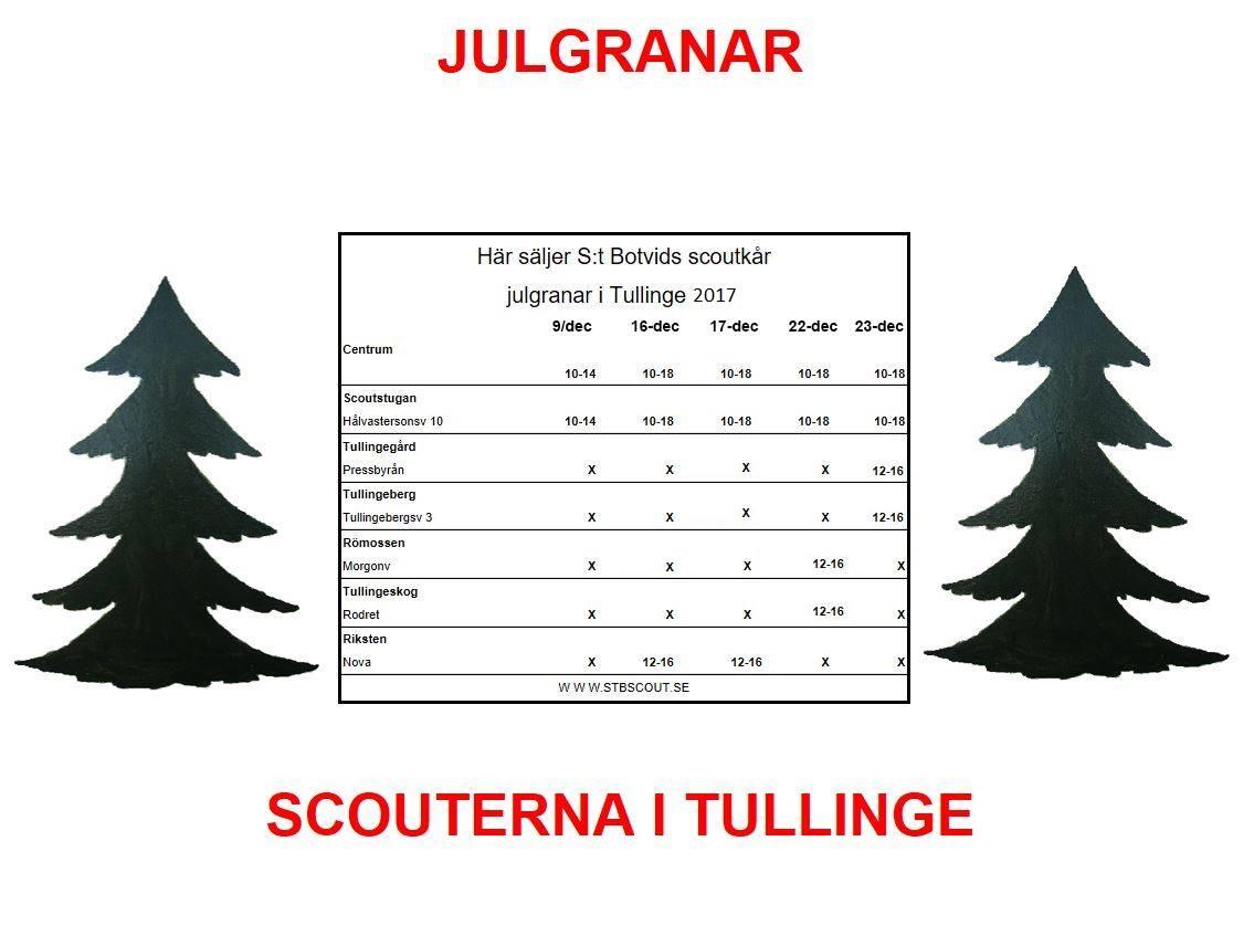 julgranar-2016